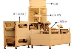 10-50kg全自動給袋式包裝機